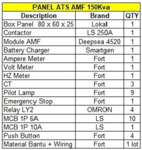 Jual Panel AMF ATS 150Kva