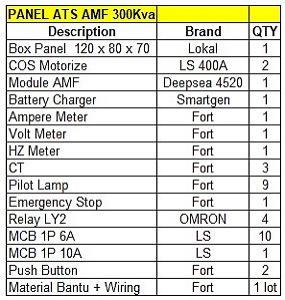 Jual Panel AMF ATS 300Kva