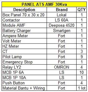 Jual Panel AMF ATS 30Kva