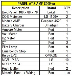 Jual Panel AMF ATS 800Kva