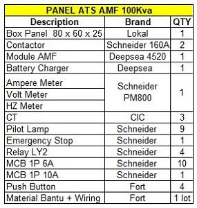 Jual Panel ATS AMF 100Kva