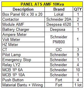 Jual Panel ATS AMF 10Kva