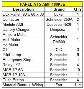 Jual Panel ATS AMF 180Kva