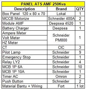 Jual Panel ATS AMF 250Kva