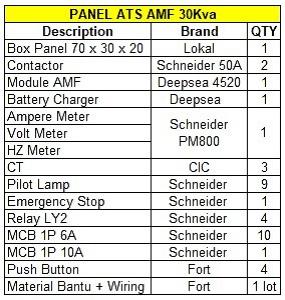 Jual Panel ATS AMF 30Kva