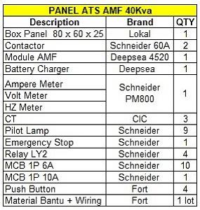 Jual Panel ATS AMF 40Kva