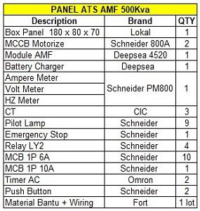 Jual Panel ATS AMF 500Kva