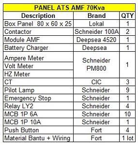 Jual Panel ATS AMF 70Kva