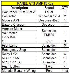Jual Panel ATS AMF 80Kva