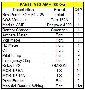 Jual Panel AMF ATS 100Kva