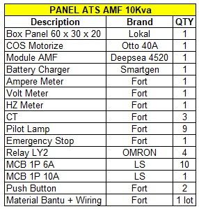 Jual Panel AMF ATS 10Kva