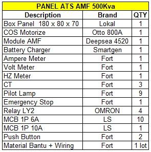 Jual Panel AMF ATS 500Kva