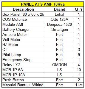 Jual Panel AMF ATS 70Kva