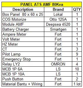 Jual Panel AMF ATS 80Kva